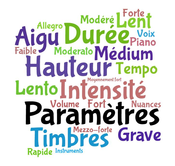 Paramètres_Tagul